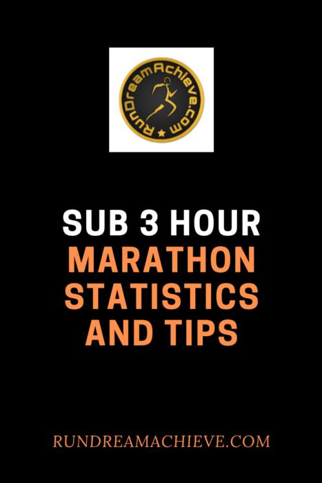 sub 3 hour marathon statistics